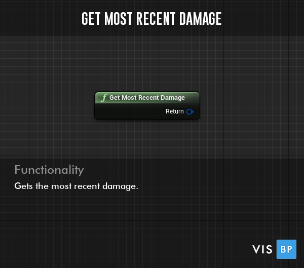 Get Most Recent Damage Function - Gets the most recent damage.
