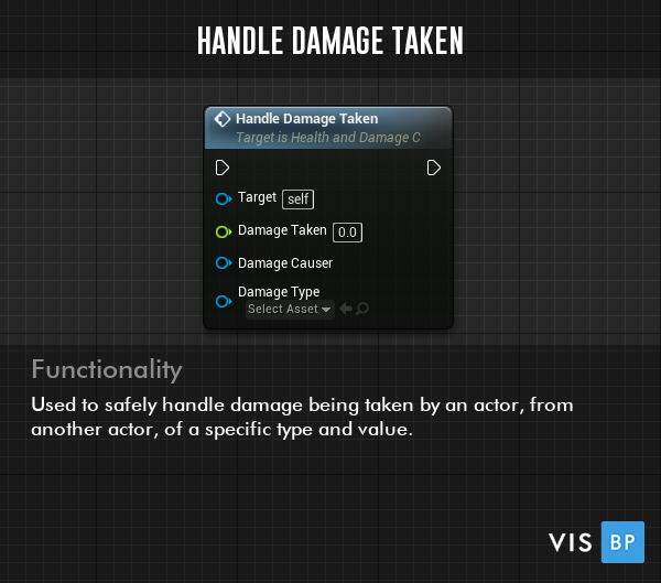 Handle Damage Taken Event - Used to safely handle damage being taken by an actor, from another actor, of a specific type and value.