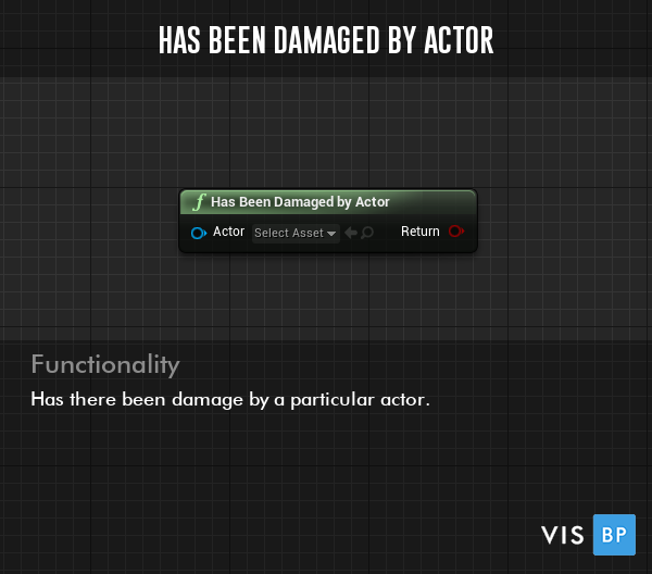Has Been Damaged By Actor Function - Has there been damage by a particular actor.